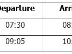 AIRASIA NEW ROUTE - JHB to IPH